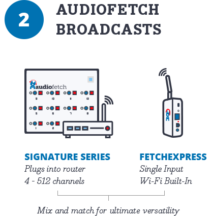 AudioFetch Broadcasts using 1-512 channels via a router