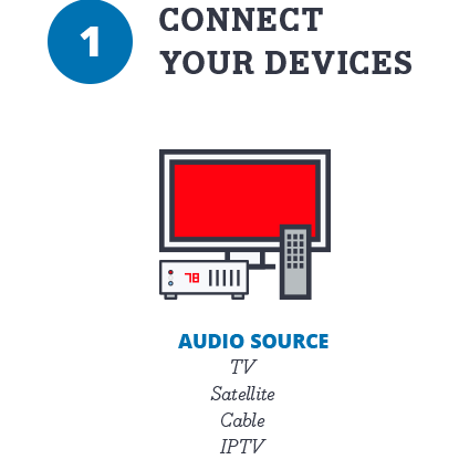 Connect your devices - TV, Satellite, Cable IPTV