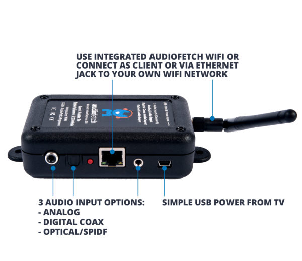 AudioFetch FetchExpress Product - Description of Inputs and Outputs