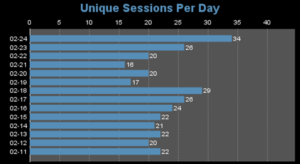 AudioFetch Metrics