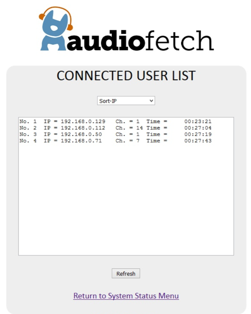 AudioFetch Doghouse Connected User List