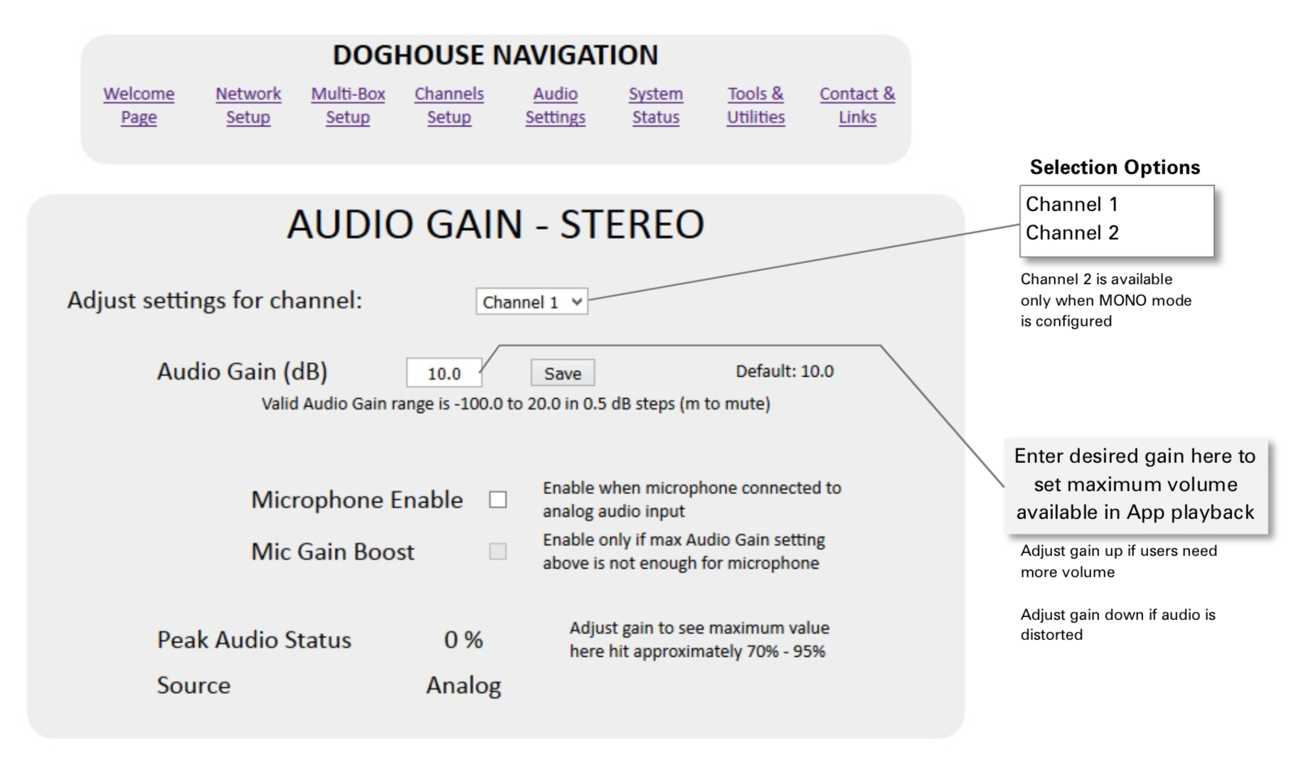 AudioFetch Express Audio Gain